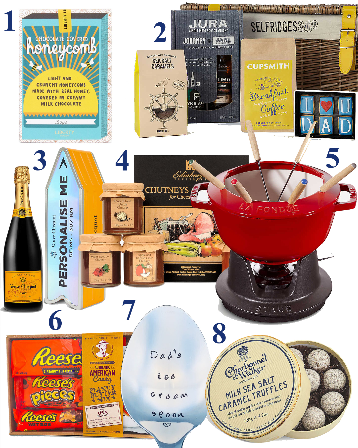 Ultimate Father's Day Gift Guide